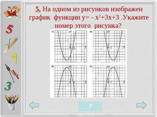 5. На одном из рисунков изображен график функции у= - х2+3х+3 .Укажите номер