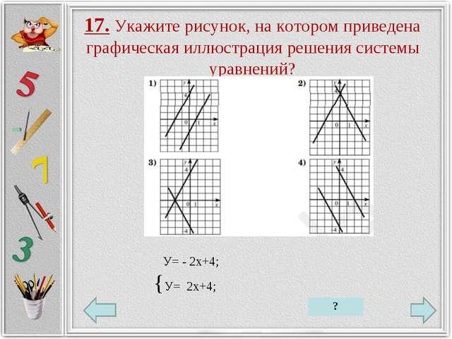 17. Укажите рисунок, на котором приведена графическая иллюстрация решения сис...