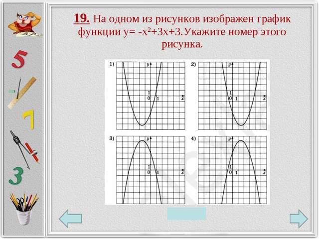19. На одном из рисунков изображен график функции у= -х2+3х+3.Укажите номер э...