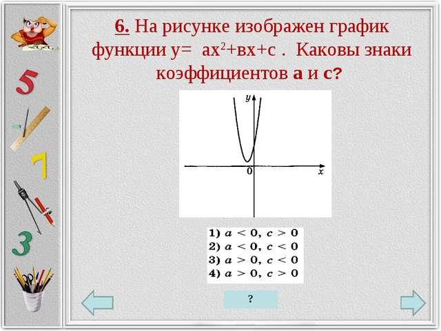6. На рисунке изображен график функции у= ах2+вх+с . Каковы знаки коэффициент...