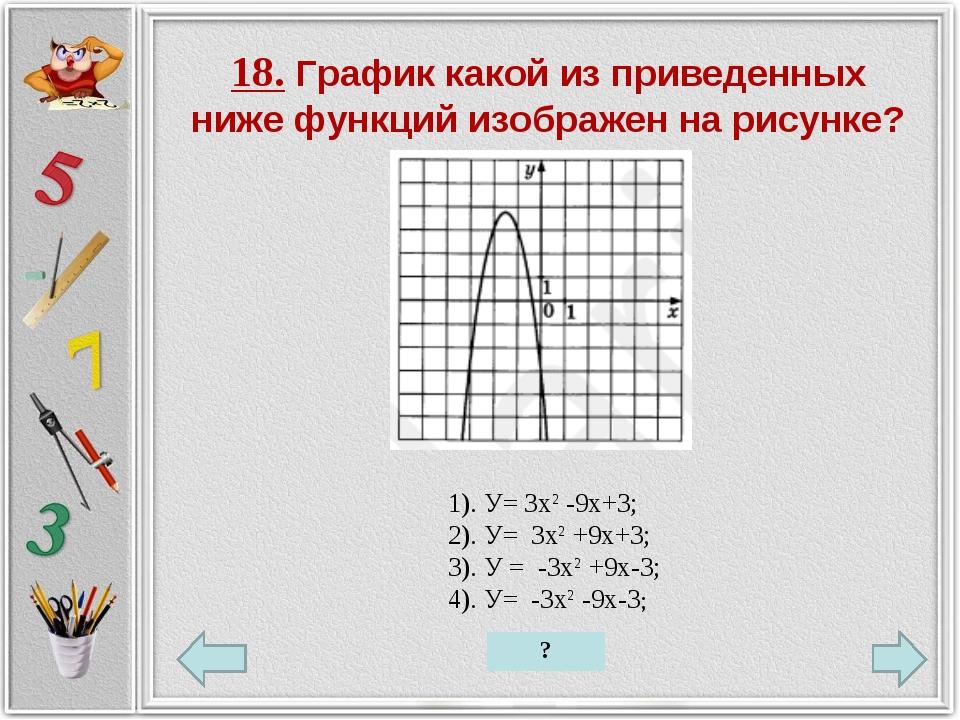 18. График какой из приведенных ниже функций изображен на рисунке? 1). У= 3х2...