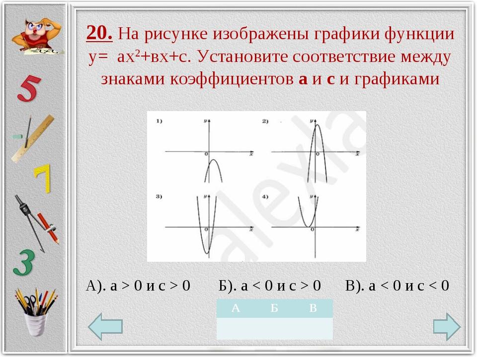 20. На рисунке изображены графики функции у= ах2+вх+с. Установите соответстви...
