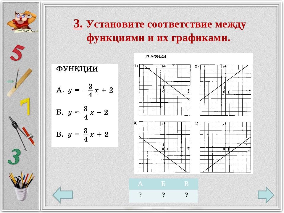 3. Установите соответствие между функциями и их графиками. АБВ ???