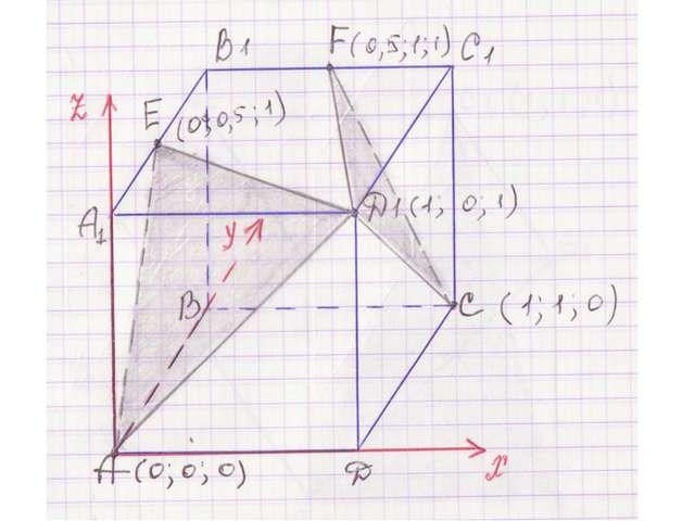 метод координат в пространстве 11 класс презентация