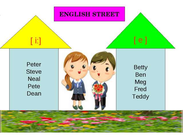 Peter Steve Neal Pete Dean Betty Ben Meg Fred Teddy [ i:] [ e ] ENGLISH STREET