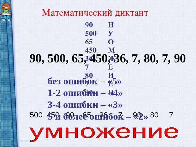Математический диктант без ошибок – «5» 1-2 ошибки – «4» 3-4 ошибки – «3» 5 и...