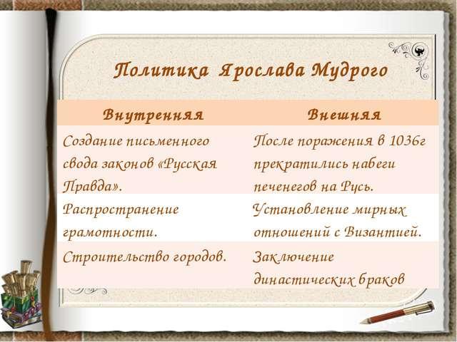 Политика Ярослава Мудрого Внутренняя Внешняя Создание письменного свода закон...