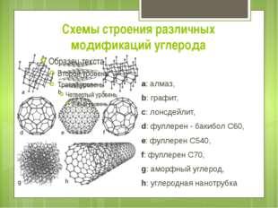 Схемы строения различных модификаций углерода a:алмаз, b:графит, c:лонсд