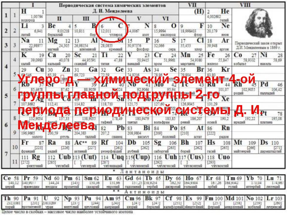 Углеро́д — химический элемент 4-ой группы главной подгруппы 2-го периода пер...