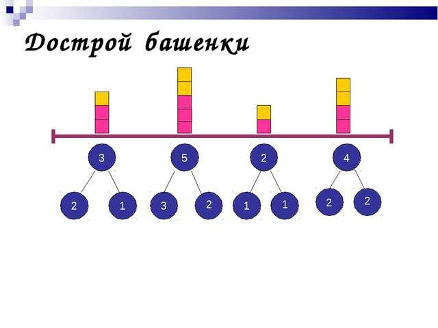 Дострой башенки 3 1 2 5 2 4 3 1 2 2 1 2