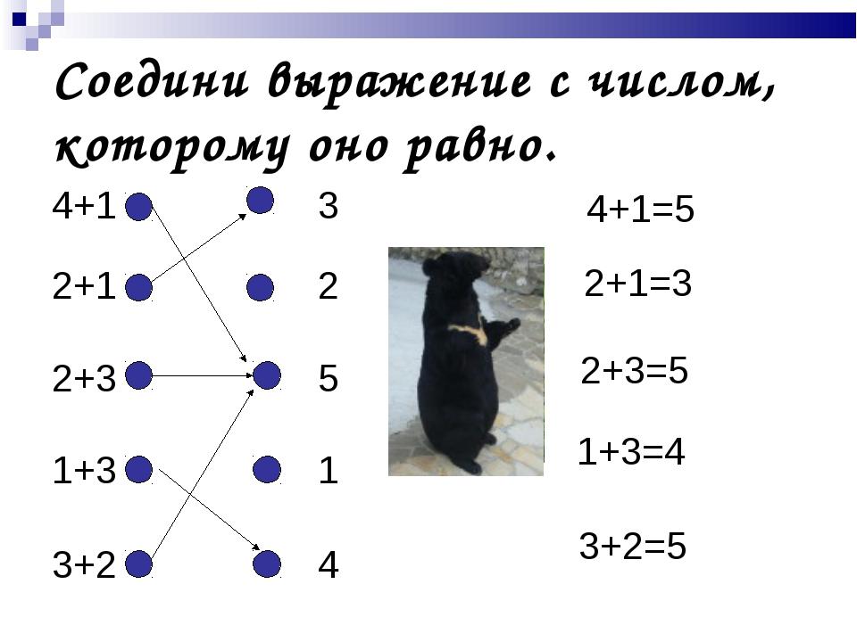 Соедини выражение с числом, которому оно равно. 4+1 3 2+1 2 2+3 5 1+3 1 3+2 4...