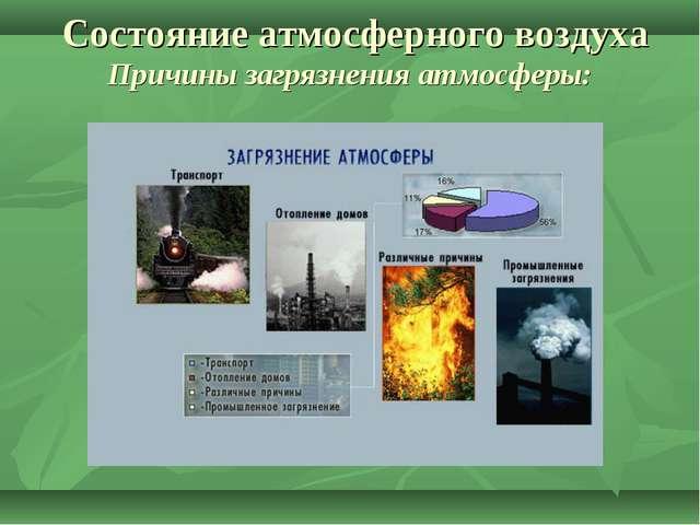 Состояние атмосферного воздуха Причины загрязнения атмосферы: