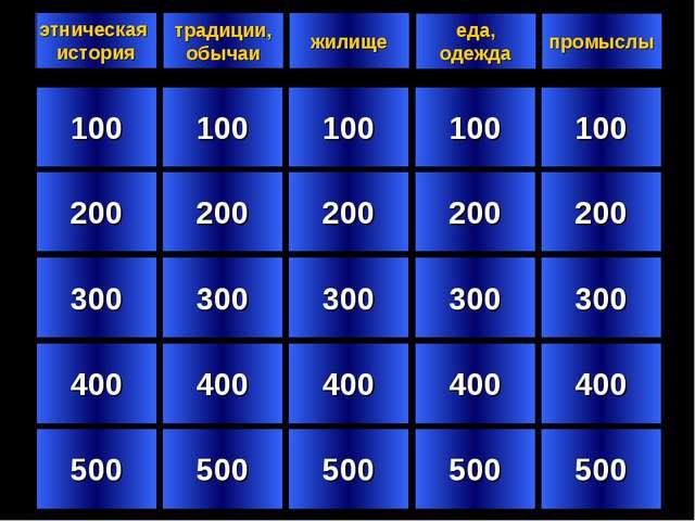 100 200 300 400 500 100 200 300 400 500 100 200 300 400 500 100 200 300 400 5...