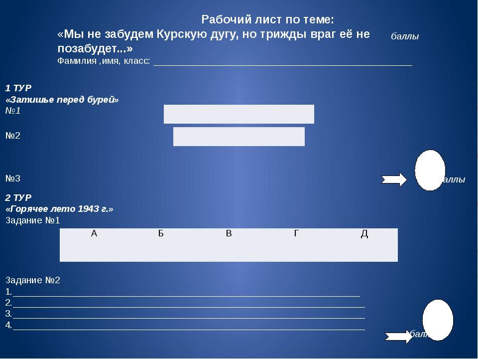 Рабочий лист по теме: «Мы не забудем Курскую дугу, но трижды враг её не поза...