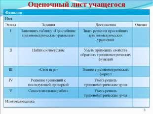 Оценочный лист учащегося *