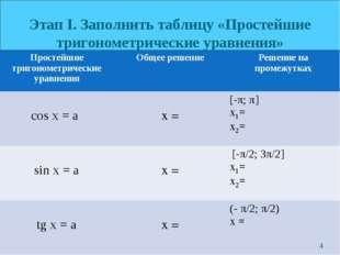 Этап I. Заполнить таблицу «Простейшие тригонометрические уравнения» * Простей