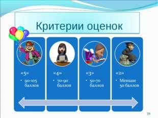 Критерии оценок «5» *
