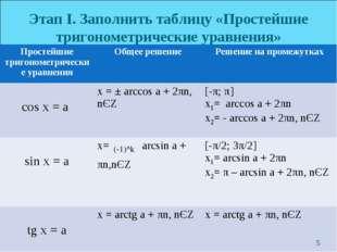 Этап I. Заполнить таблицу «Простейшие тригонометрические уравнения» * (-1)^k