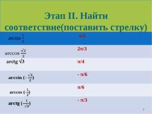 Этап II. Найти соответствие(поставить стрелку) *  π/3 2π/3 arctg √3π/4 -