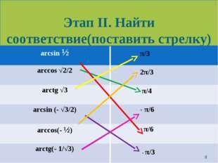 Этап II. Найти соответствие(поставить стрелку) * π/4 π/3 - π/3 2π/3 arcsin ½