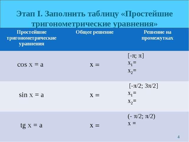 Этап I. Заполнить таблицу «Простейшие тригонометрические уравнения» * Простей...