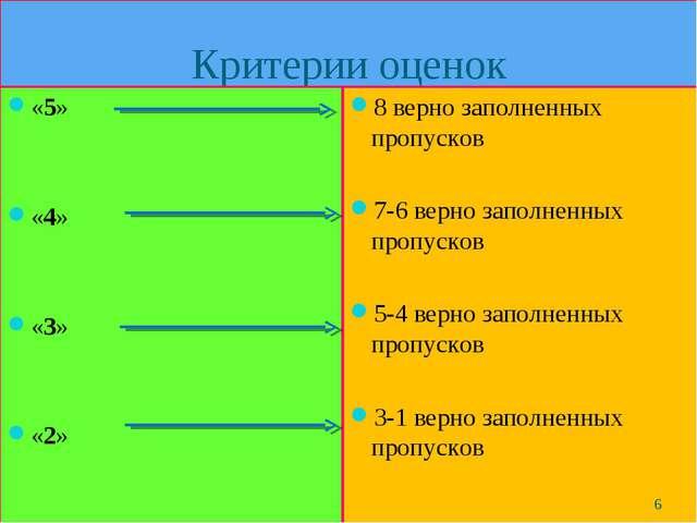 Критерии оценок «5» «4» «3» «2» 8 верно заполненных пропусков 7-6 верно запол...