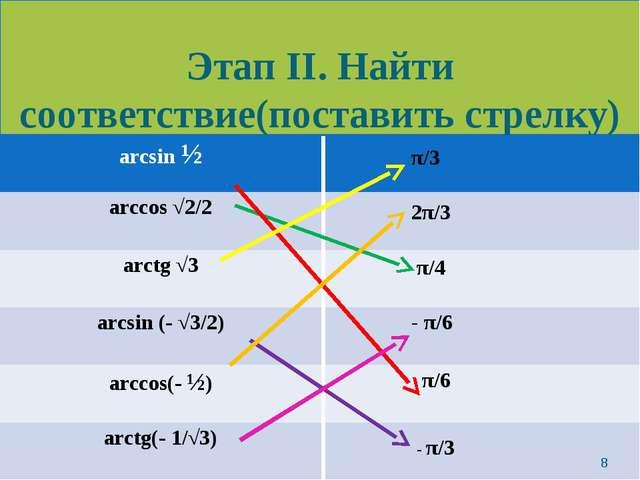 Этап II. Найти соответствие(поставить стрелку) * π/4 π/3 - π/3 2π/3 arcsin ½...