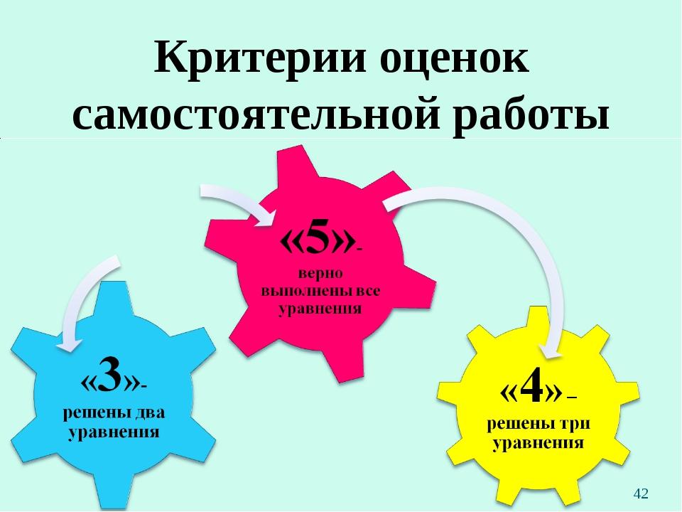 Критерии оценок самостоятельной работы *