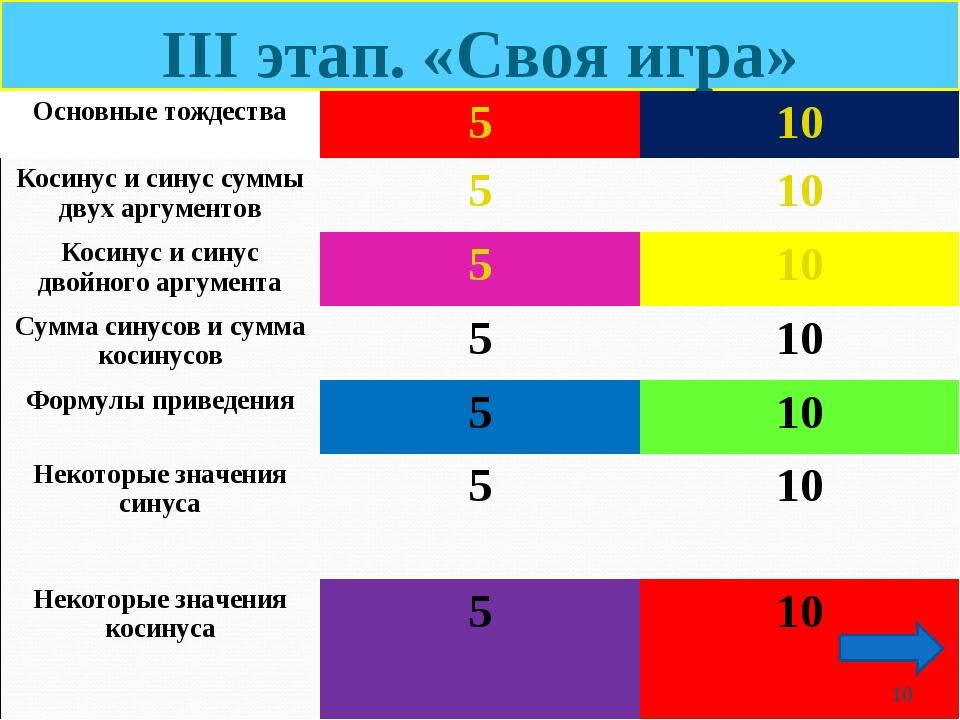 III этап. «Своя игра» * Основные тождества510 Косинус и синус суммы двух ар...
