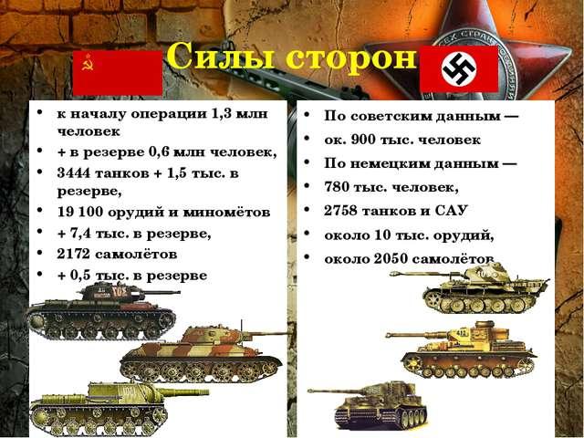 Силы сторон к началу операции 1,3 млн человек + в резерве 0,6 млн человек, 34...
