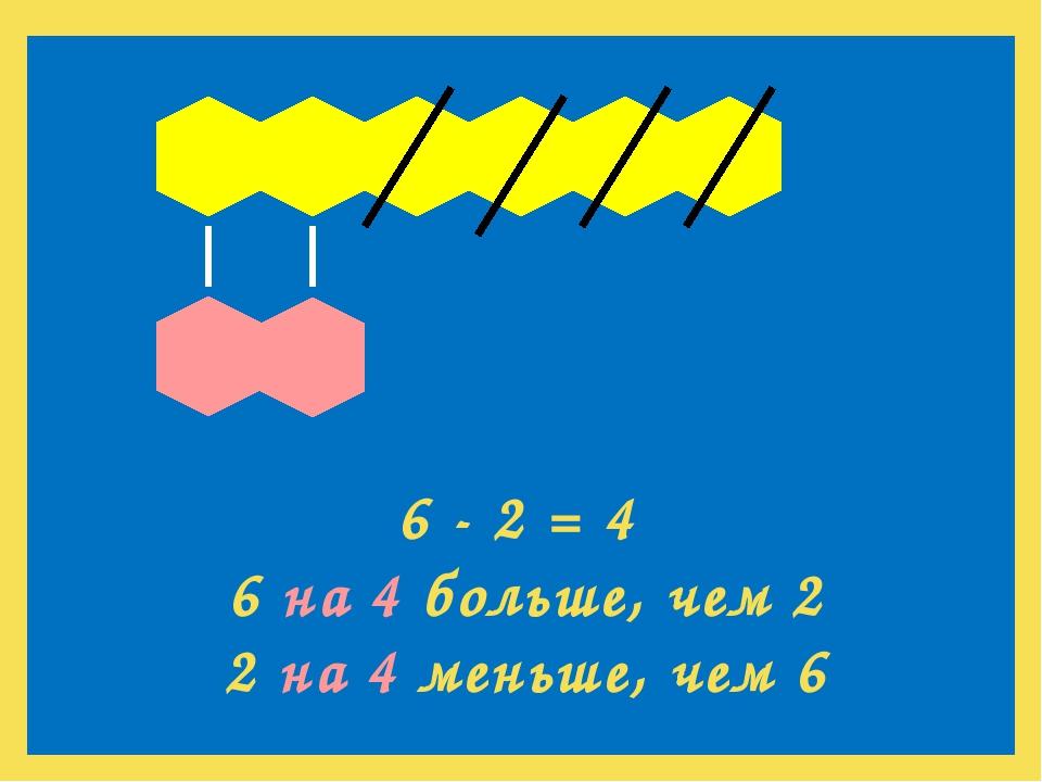 6 - 2 = 4 6 на 4 больше, чем 2 2 на 4 меньше, чем 6