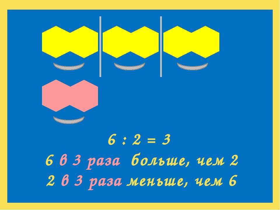 6 : 2 = 3 6 в 3 раза больше, чем 2 2 в 3 раза меньше, чем 6