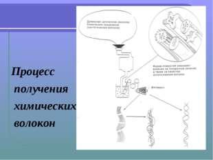 Процесс получения химических волокон