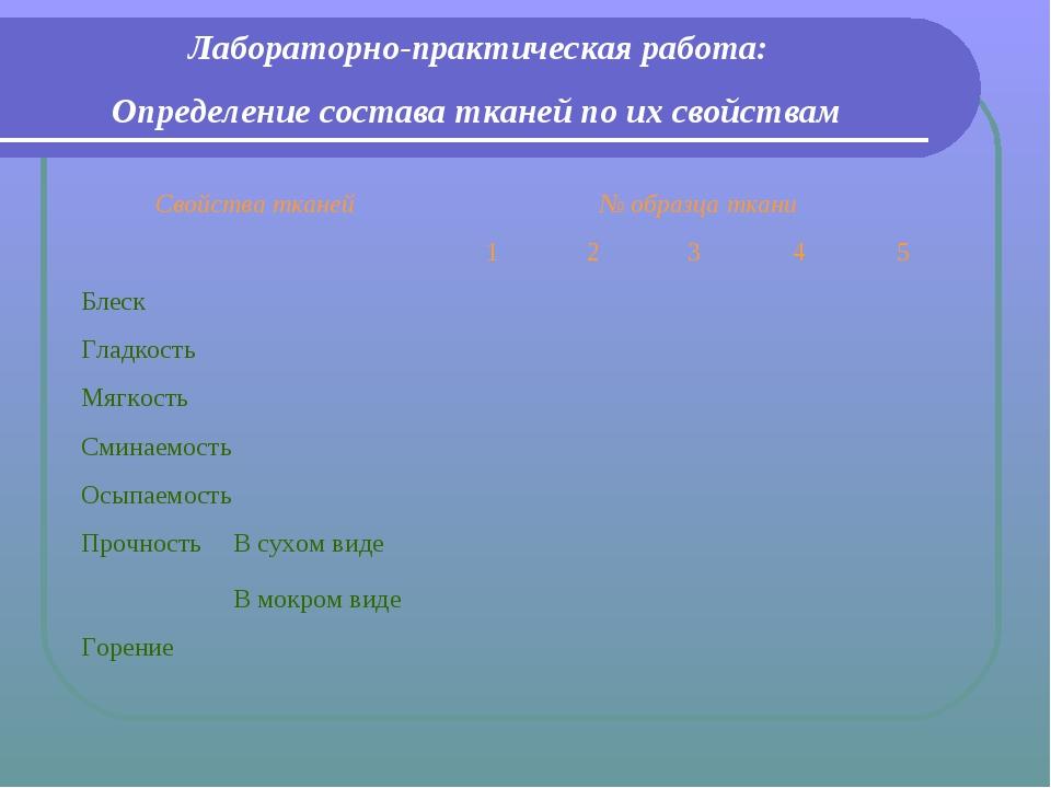 Лабораторно-практическая работа: Определение состава тканей по их свойствам С...