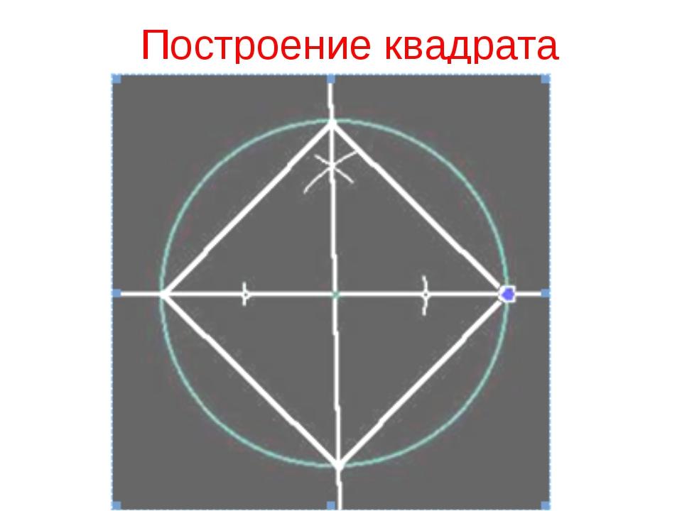 Построение квадрата