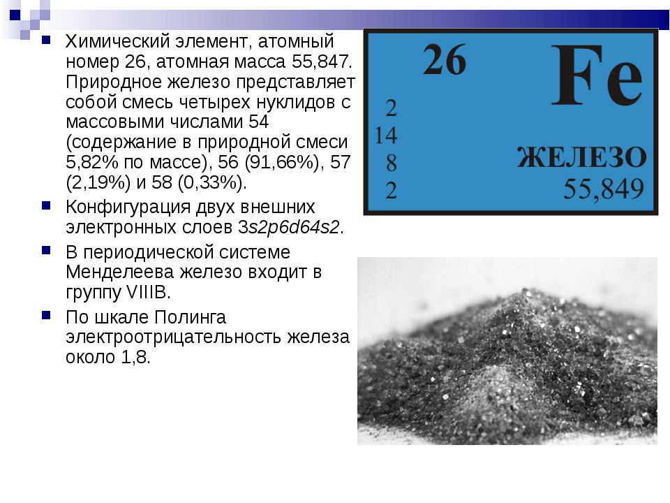 "Картинки по запросу ""Химический элемент железо"""