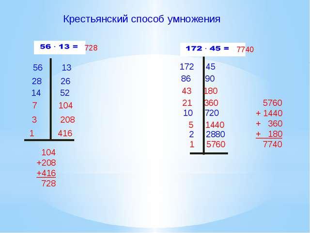 Крестьянский способ умножения 56 13 28 26 14 52 7 104 3 208 1 416 104 +208 +4...