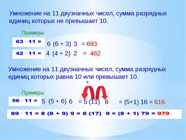Умножение на 11 двузначных чисел, сумма разрядных единиц которых не превышает...