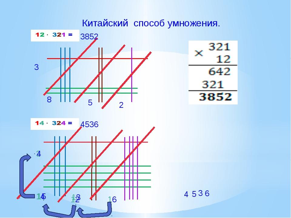 Китайский способ умножения. 3 8 5 2 12 16 14 3 6 13 3 15 5 4 3852 4 4536