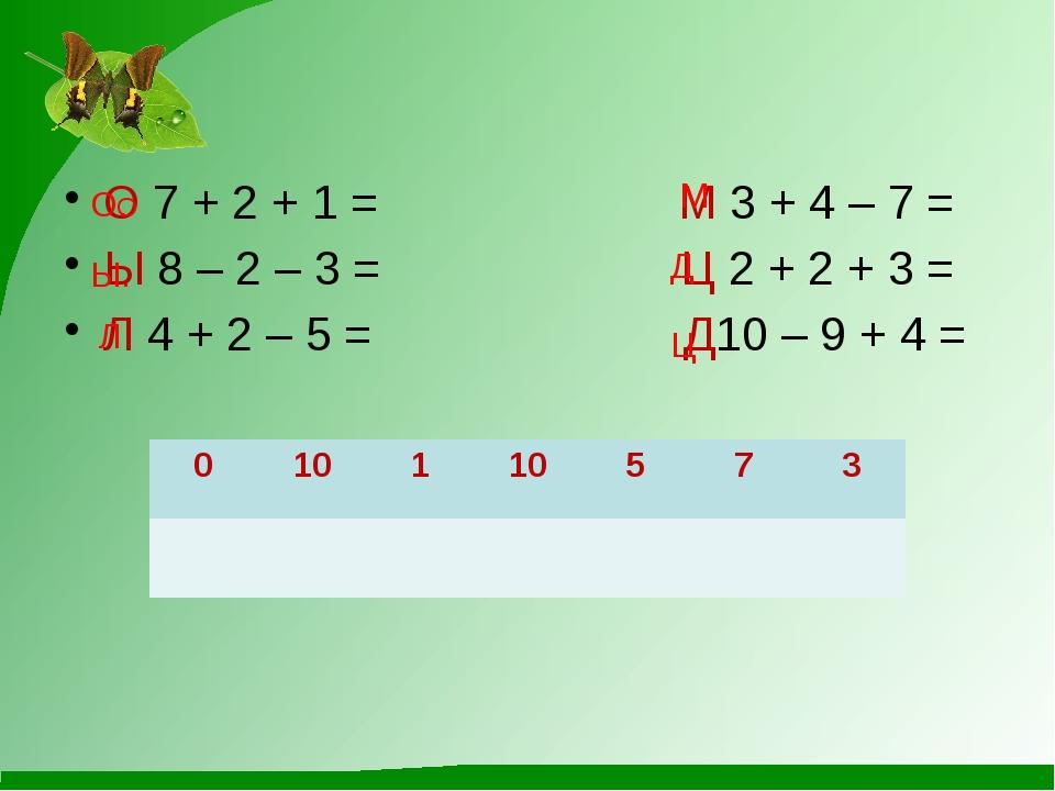 О 7 + 2 + 1 = М 3 + 4 – 7 = Ы 8 – 2 – 3 = Ц 2 + 2 + 3 = Л 4 + 2 – 5 = Д10 –...