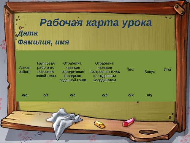 Рабочая карта урока Дата Фамилия, имя Устная работа  Групповая работа по осв...