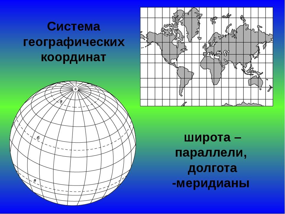 С помощью координатной сетки летчики, моряки определяют местоположение объект...