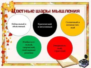 Цветные шары мышления Нейтральный и объективный Критический и негативный Изоб