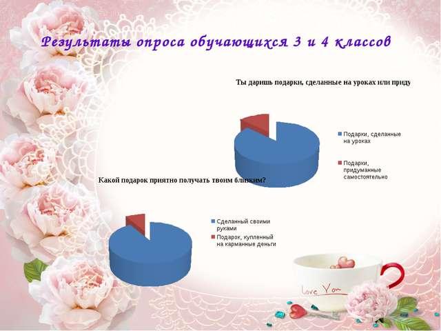 Результаты опроса обучающихся 3 и 4 классов
