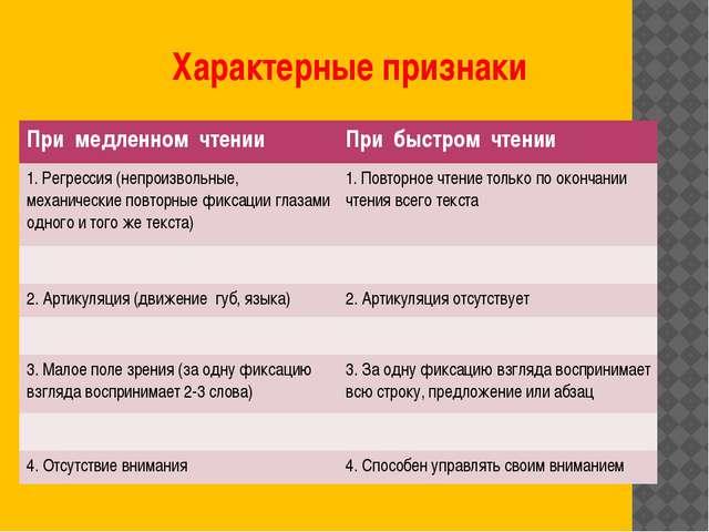 Характерные признаки При медленном чтении Прибыстром чтении 1. Регрессия (неп...
