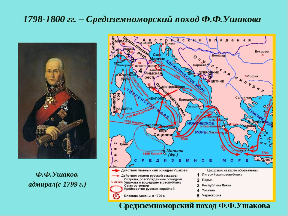Средиземноморский поход Ф.Ф.Ушакова 1798-1800 гг. – Средиземноморский поход...
