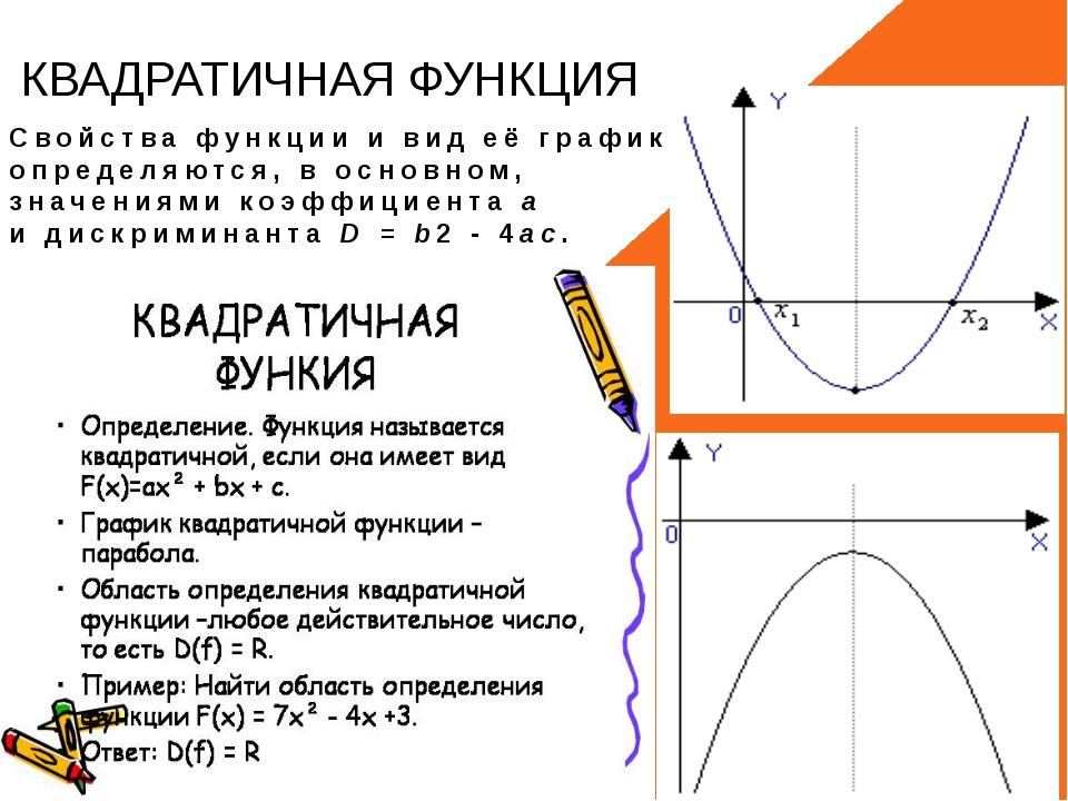 КВАДРАТИЧНАЯ ФУНКЦИЯ Свойства функции и вид её графика определяются, в основн...