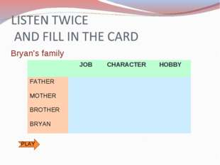 Bryan's family PLAY 	JOB	CHARACTER 	HOBBY FATHER			 MOTHER			 BROTHER			 BRYA