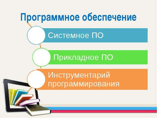 Программное обеспечение Все программное обеспечение принято разделять на три...