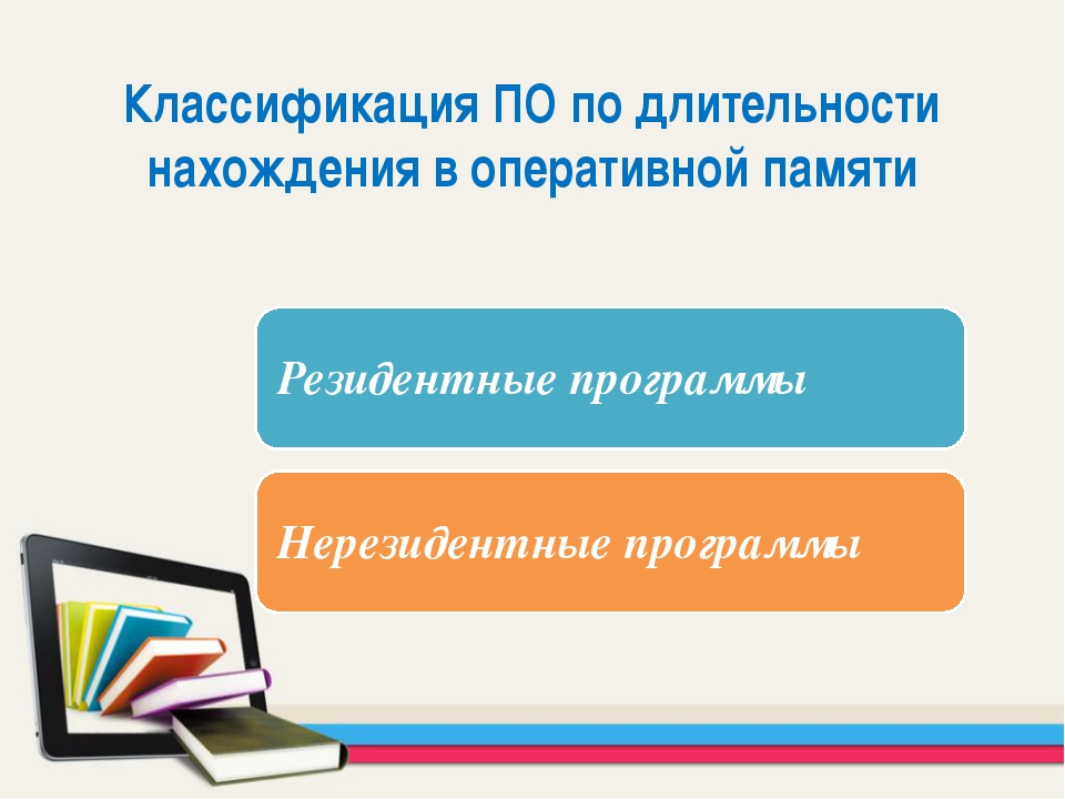 Классификация ПО по длительности нахождения в оперативной памяти Резидентные...